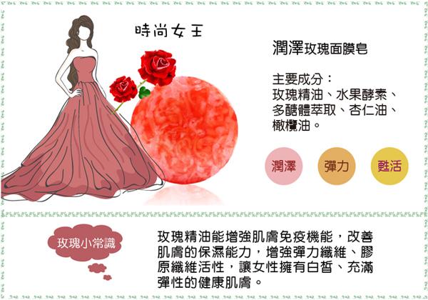 玫瑰面膜皂,酵素皂,洗臉,保養