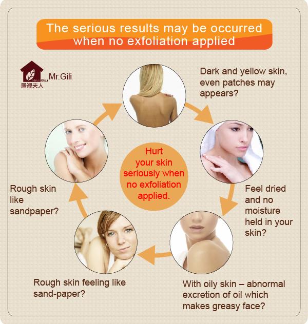 Body Spa mitten,Massage towel